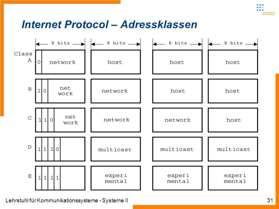Lehrstuhl für Kommunikationssysteme - Systeme II31 Internet Protocol – Adressklassen