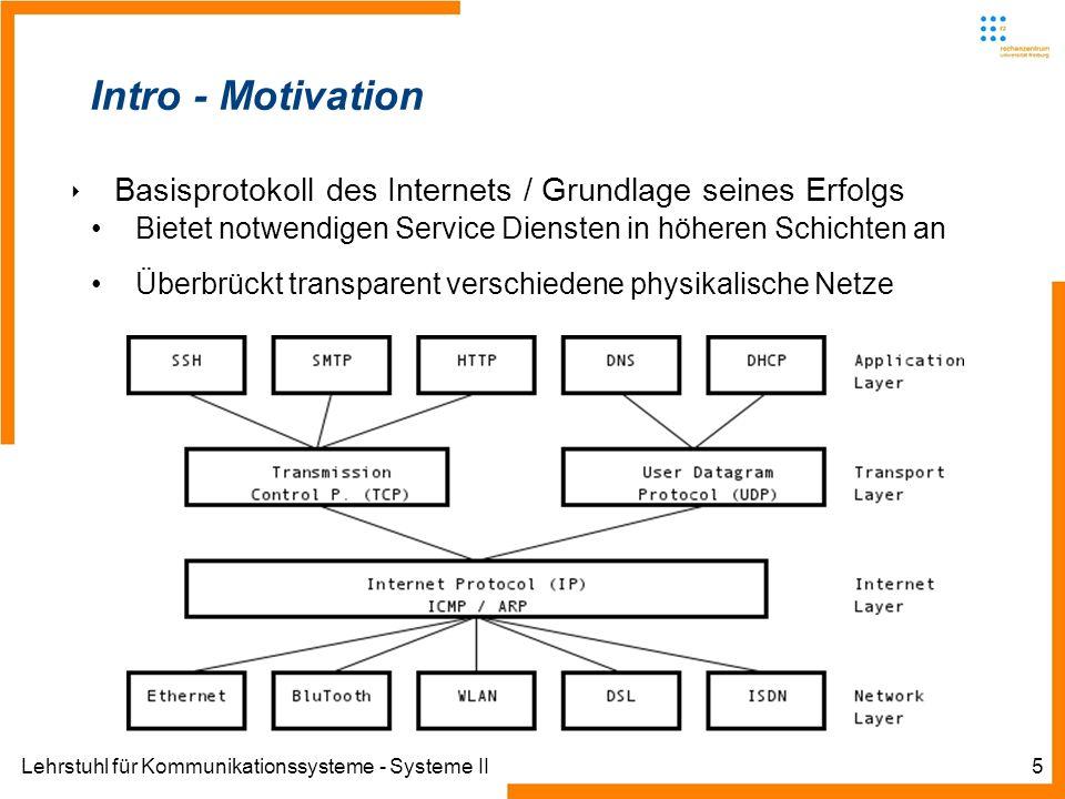 Lehrstuhl für Kommunikationssysteme - Systeme II6 Internet Protocol Schichtenmodelle und Implementierung