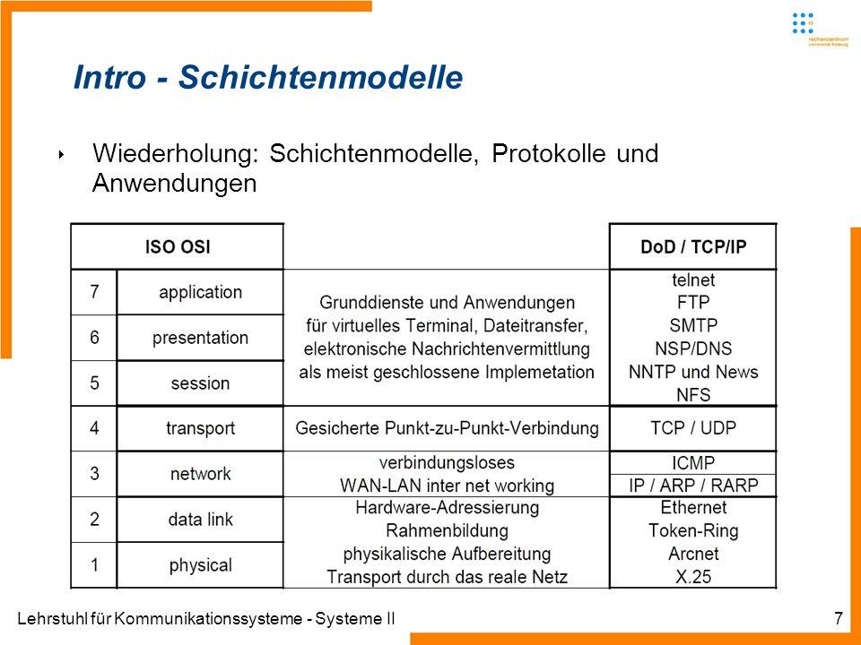Lehrstuhl für Kommunikationssysteme - Systeme II7 Intro - Schichtenmodelle Wiederholung: Schichtenmodelle, Protokolle und Anwendungen
