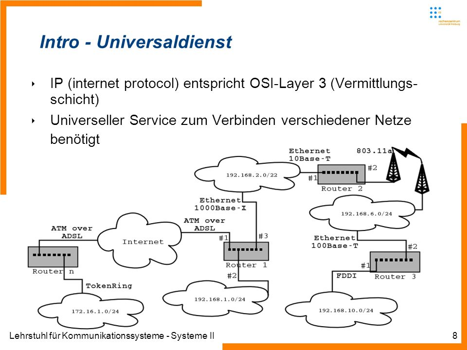 Lehrstuhl für Kommunikationssysteme - Systeme II8 Intro - Universaldienst IP (internet protocol) entspricht OSI-Layer 3 (Vermittlungs- schicht) Universeller Service zum Verbinden verschiedener Netze benötigt