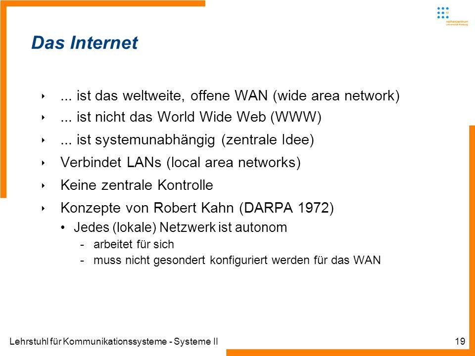 Lehrstuhl für Kommunikationssysteme - Systeme II19 Das Internet... ist das weltweite, offene WAN (wide area network)... ist nicht das World Wide Web (
