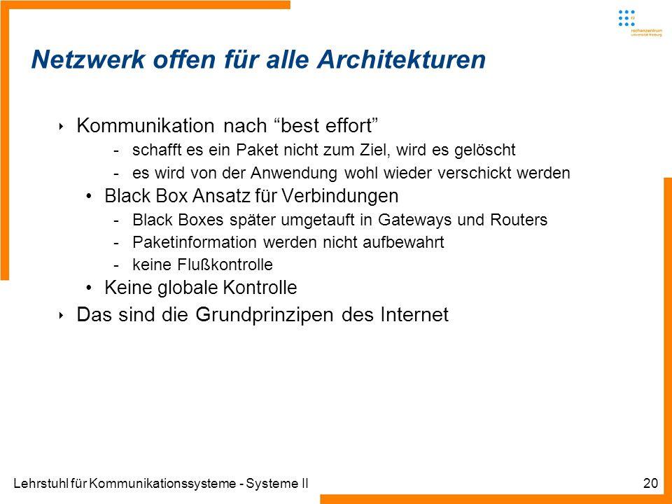 Lehrstuhl für Kommunikationssysteme - Systeme II20 Informatik IIIWinter 2007/08Informatik IIIWinter 2007/08 Rechnernetze und TelematikAlbert-Ludwig-Un
