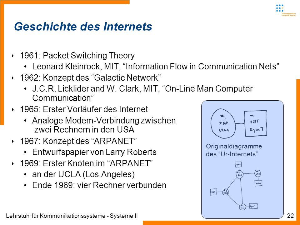 Lehrstuhl für Kommunikationssysteme - Systeme II22 Informatik IIIWinter 2007/08Informatik IIIWinter 2007/08 Rechnernetze und TelematikAlbert-Ludwig-Un