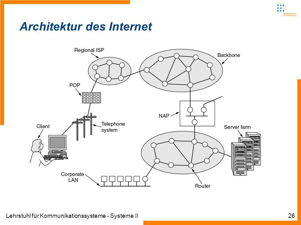 Lehrstuhl für Kommunikationssysteme - Systeme II26 Informatik IIIWinter 2007/08Informatik IIIWinter 2007/08 Rechnernetze und TelematikAlbert-Ludwig-Un