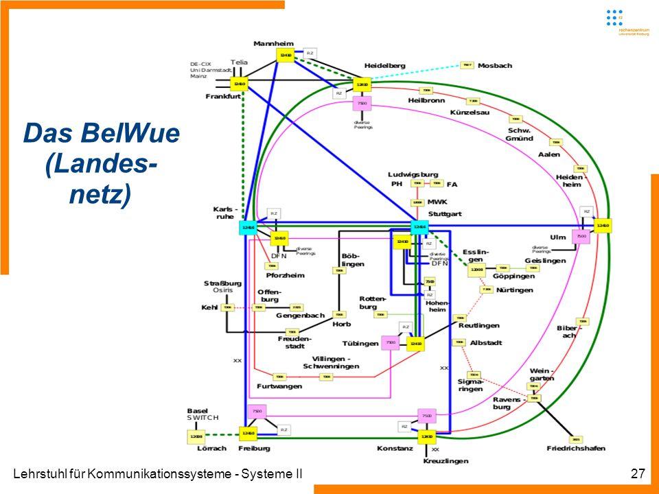 Lehrstuhl für Kommunikationssysteme - Systeme II27 Das BelWue (Landes- netz)