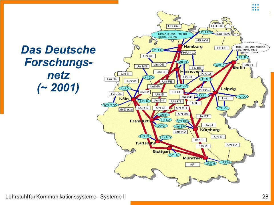 Lehrstuhl für Kommunikationssysteme - Systeme II28 Das Deutsche Forschungs- netz (~ 2001)