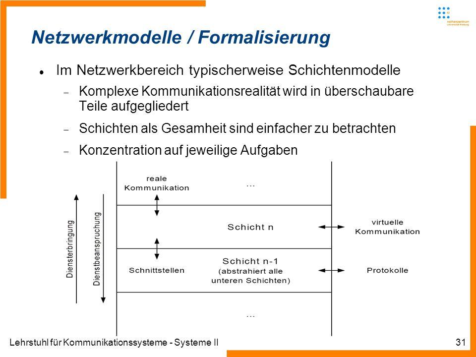 Lehrstuhl für Kommunikationssysteme - Systeme II31 Informatik IIIWinter 2007/08Informatik IIIWinter 2007/08 Rechnernetze und TelematikAlbert-Ludwig-Un