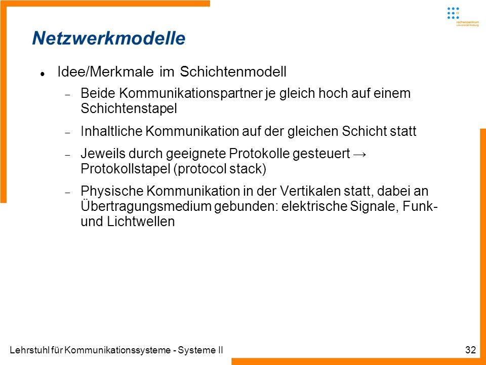 Lehrstuhl für Kommunikationssysteme - Systeme II32 Informatik IIIWinter 2007/08Informatik IIIWinter 2007/08 Rechnernetze und TelematikAlbert-Ludwig-Un