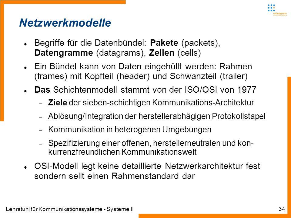 Lehrstuhl für Kommunikationssysteme - Systeme II34 Informatik IIIWinter 2007/08Informatik IIIWinter 2007/08 Rechnernetze und TelematikAlbert-Ludwig-Un