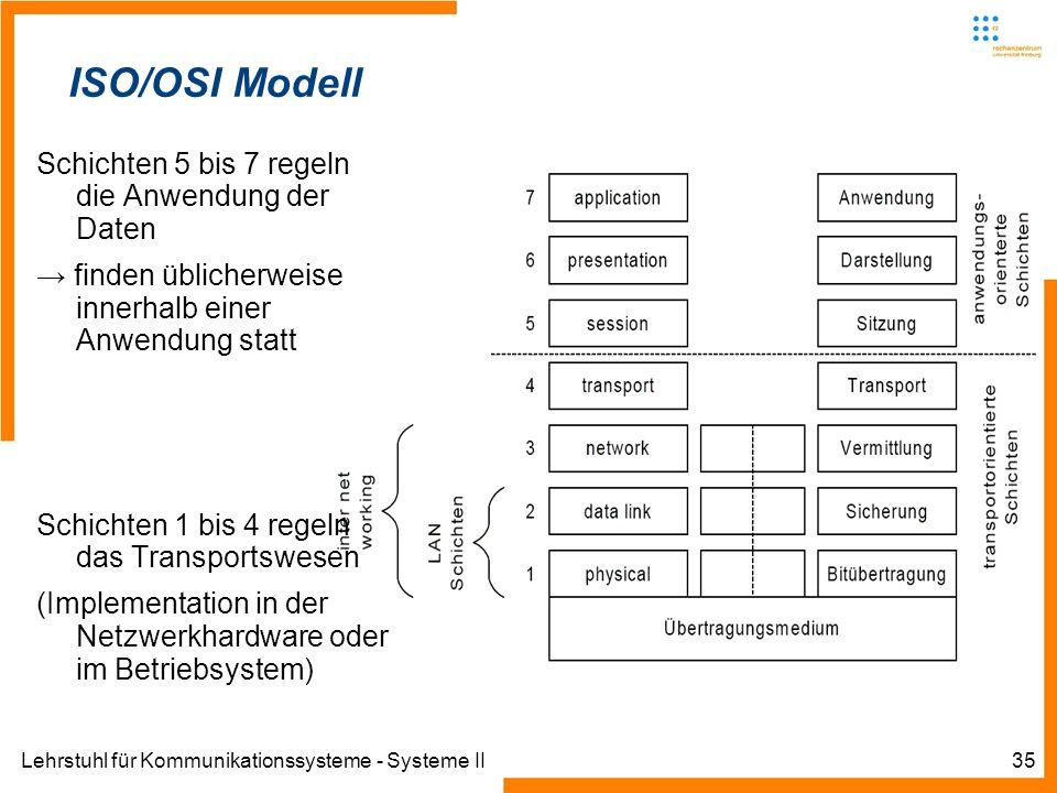 Lehrstuhl für Kommunikationssysteme - Systeme II35 Informatik IIIWinter 2007/08Informatik IIIWinter 2007/08 Rechnernetze und TelematikAlbert-Ludwig-Un