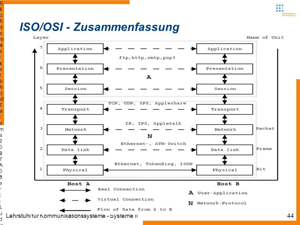 Lehrstuhl für Kommunikationssysteme - Systeme II44 Informatik IIIWinter 2007/08Informatik IIIWinter 2007/08 Rechnernetze und TelematikAlbert-Ludwig-Un