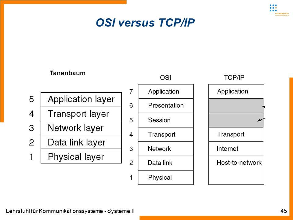 Lehrstuhl für Kommunikationssysteme - Systeme II45 OSI versus TCP/IP Tanenbaum