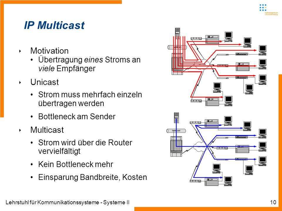 Lehrstuhl für Kommunikationssysteme - Systeme II10 IP Multicast Motivation Übertragung eines Stroms an viele Empfänger Unicast Strom muss mehrfach ein