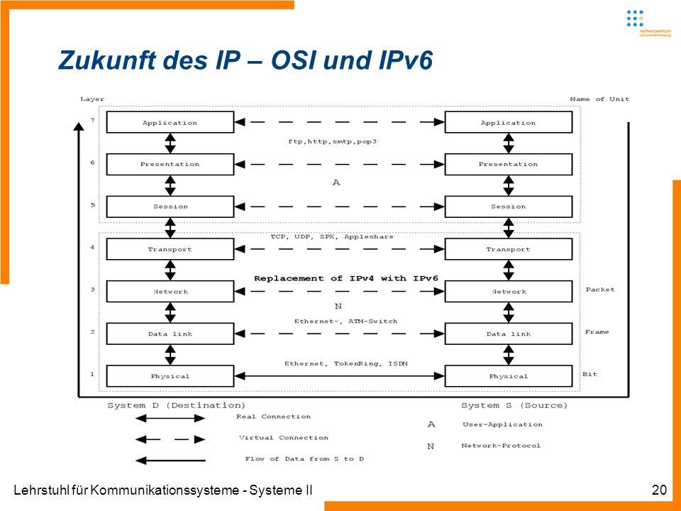 Lehrstuhl für Kommunikationssysteme - Systeme II20 Zukunft des IP – OSI und IPv6