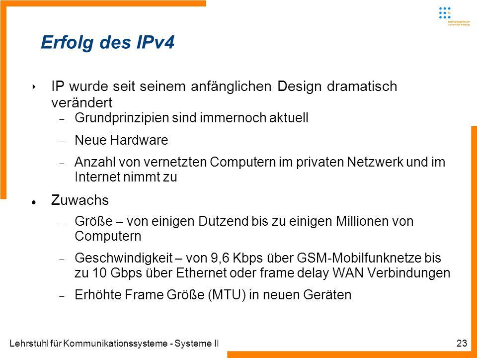 Lehrstuhl für Kommunikationssysteme - Systeme II23 Erfolg des IPv4 IP wurde seit seinem anfänglichen Design dramatisch verändert Grundprinzipien sind