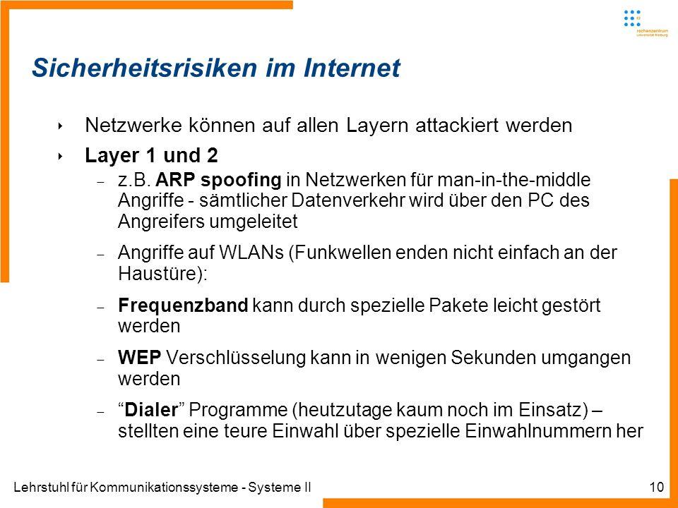 Lehrstuhl für Kommunikationssysteme - Systeme II10 Sicherheitsrisiken im Internet Netzwerke können auf allen Layern attackiert werden Layer 1 und 2 z.B.
