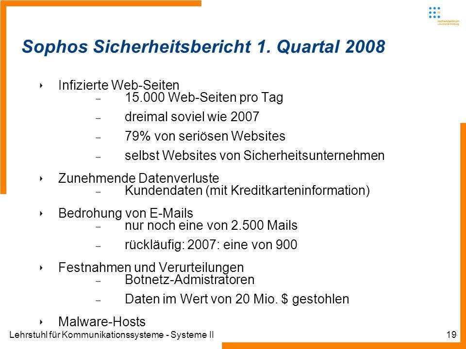 Lehrstuhl für Kommunikationssysteme - Systeme II19 Sophos Sicherheitsbericht 1.