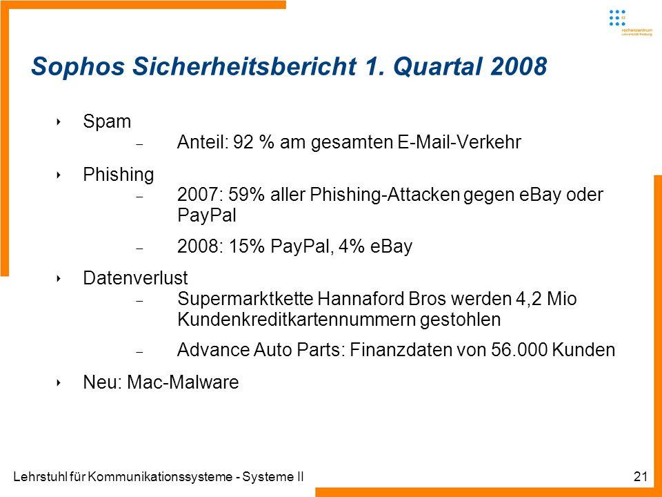 Lehrstuhl für Kommunikationssysteme - Systeme II21 Sophos Sicherheitsbericht 1.