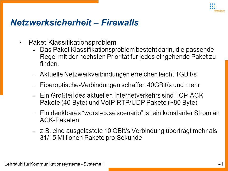 Lehrstuhl für Kommunikationssysteme - Systeme II41 Netzwerksicherheit – Firewalls Paket Klassifikationsproblem Das Paket Klassifikationsproblem besteht darin, die passende Regel mit der höchsten Priorität für jedes eingehende Paket zu finden.