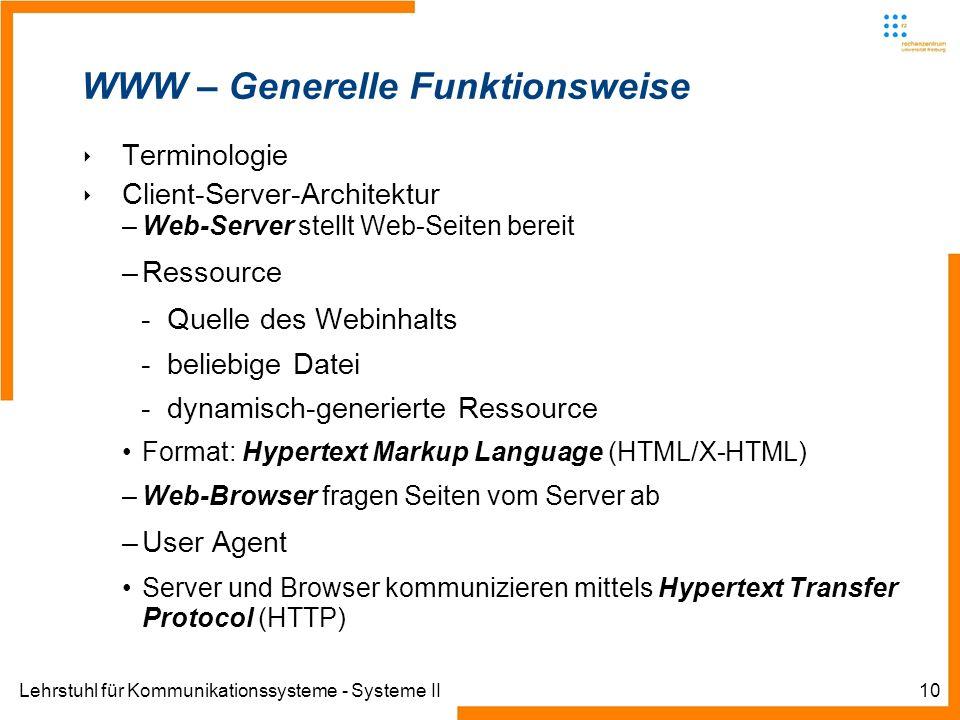 Lehrstuhl für Kommunikationssysteme - Systeme II10 WWW – Generelle Funktionsweise Terminologie Client-Server-Architektur –Web-Server stellt Web-Seiten