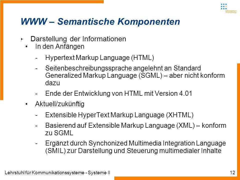 Lehrstuhl für Kommunikationssysteme - Systeme II12 WWW – Semantische Komponenten Darstellung der Informationen In den Anfängen -Hypertext Markup Langu