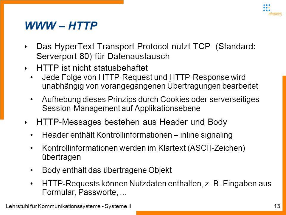 Lehrstuhl für Kommunikationssysteme - Systeme II13 WWW – HTTP Das HyperText Transport Protocol nutzt TCP (Standard: Serverport 80) für Datenaustausch