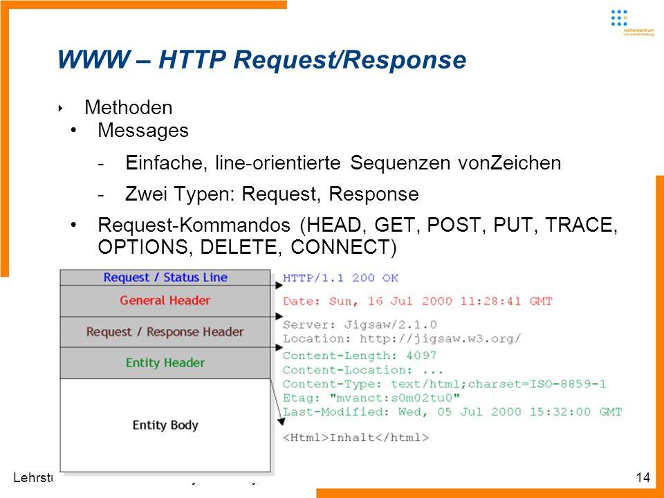 Lehrstuhl für Kommunikationssysteme - Systeme II14 WWW – HTTP Request/Response Methoden Messages -Einfache, line-orientierte Sequenzen vonZeichen -Zwe