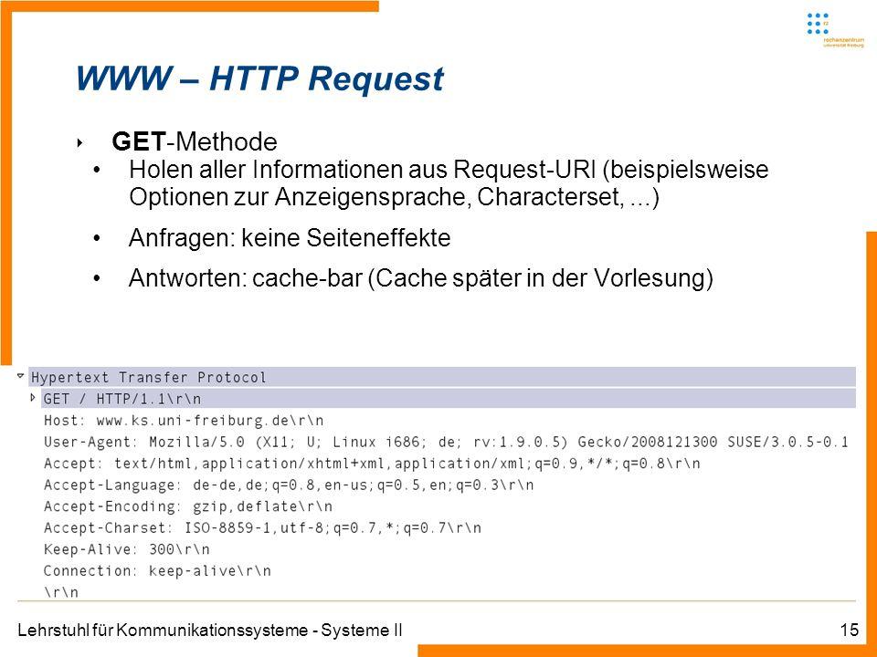 Lehrstuhl für Kommunikationssysteme - Systeme II15 WWW – HTTP Request GET-Methode Holen aller Informationen aus Request-URI (beispielsweise Optionen z