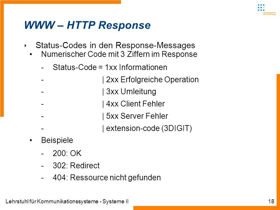 Lehrstuhl für Kommunikationssysteme - Systeme II18 WWW – HTTP Response Status-Codes in den Response-Messages Numerischer Code mit 3 Ziffern im Respons