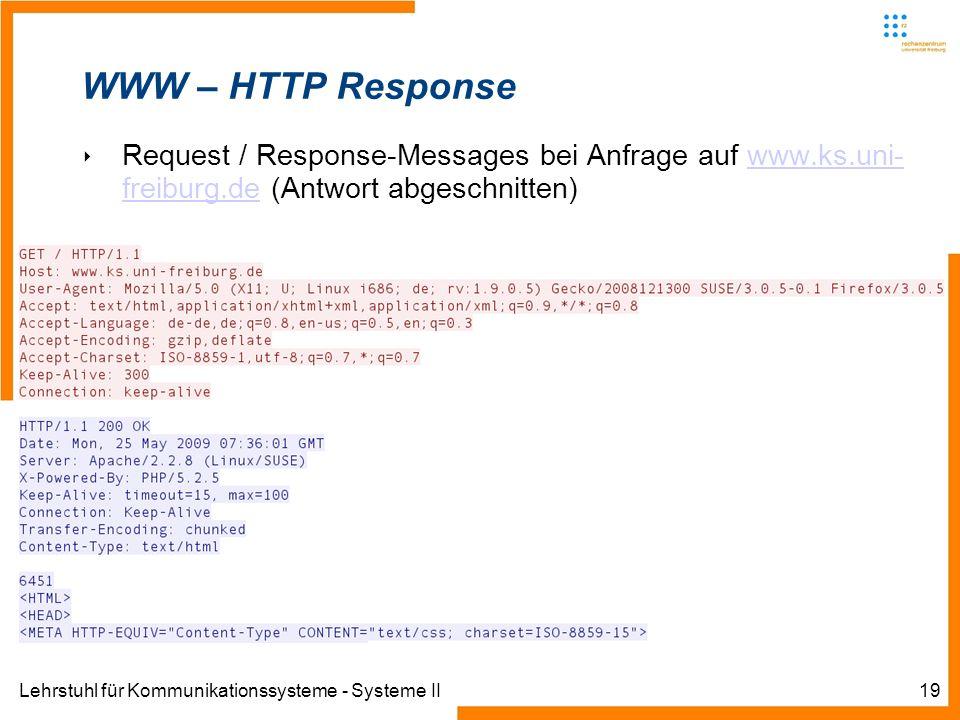 Lehrstuhl für Kommunikationssysteme - Systeme II19 WWW – HTTP Response Request / Response-Messages bei Anfrage auf www.ks.uni- freiburg.de (Antwort ab