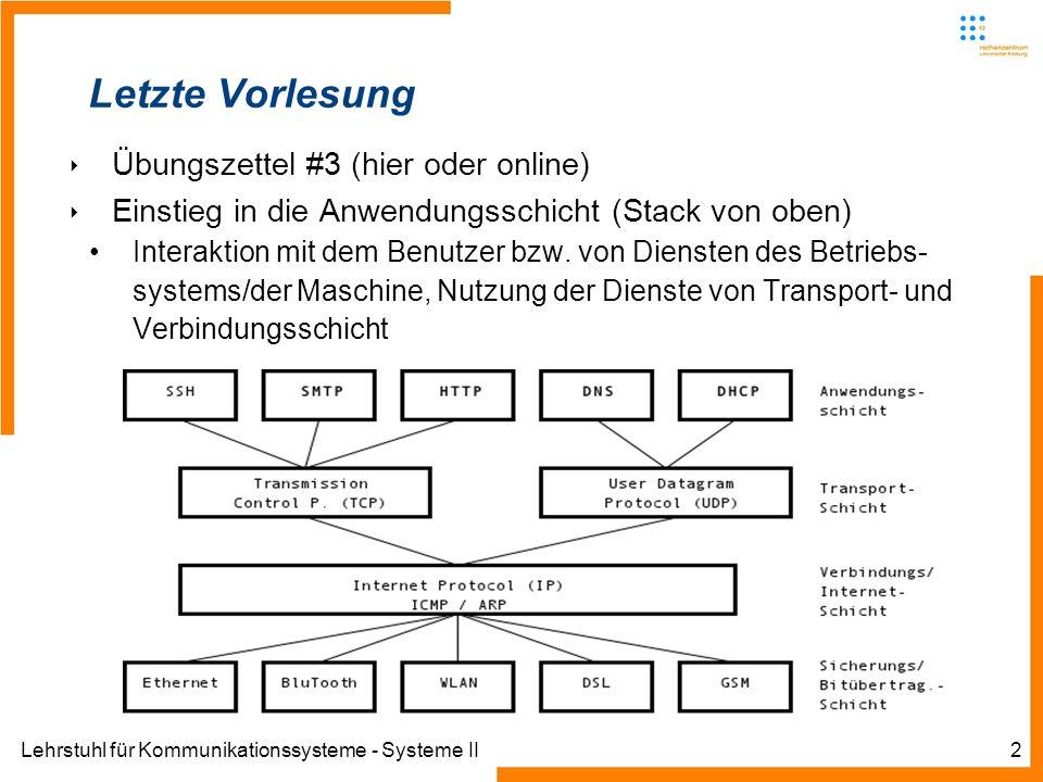 Lehrstuhl für Kommunikationssysteme - Systeme II3 Letzte Vorlesung DNS: Telefonbuch des Internets Weltweit verteilte, skalierbare Datenbank zur Übersetzung von Objekten ineinander Typischerweise Auflösung von Rechnernamen zu IP-Adressen