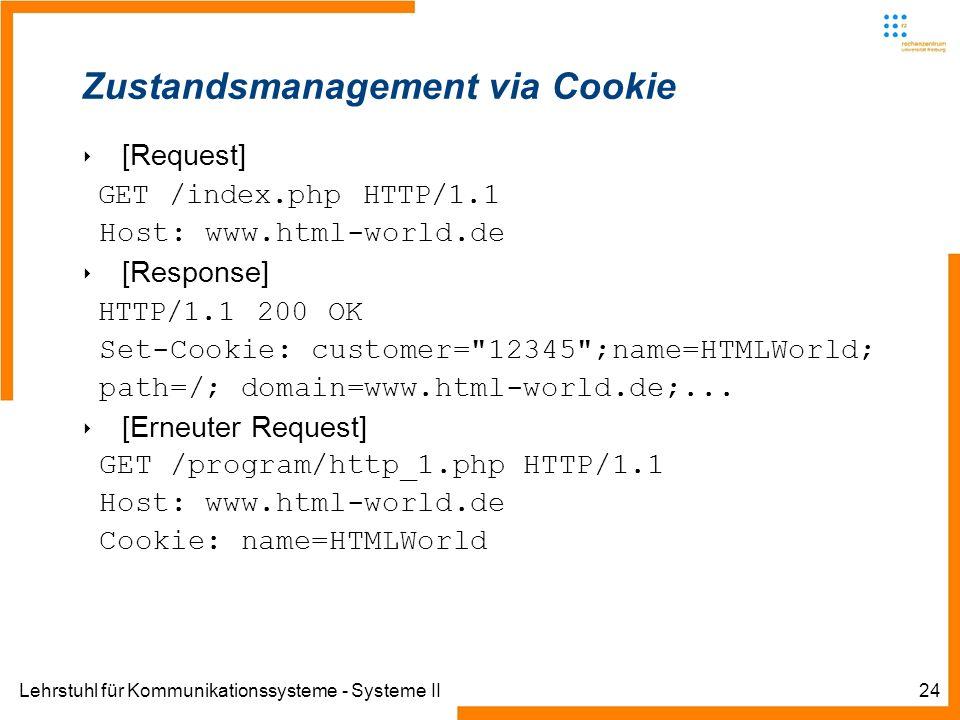 Lehrstuhl für Kommunikationssysteme - Systeme II24 Zustandsmanagement via Cookie [Request] GET /index.php HTTP/1.1 Host: www.html-world.de [Response]