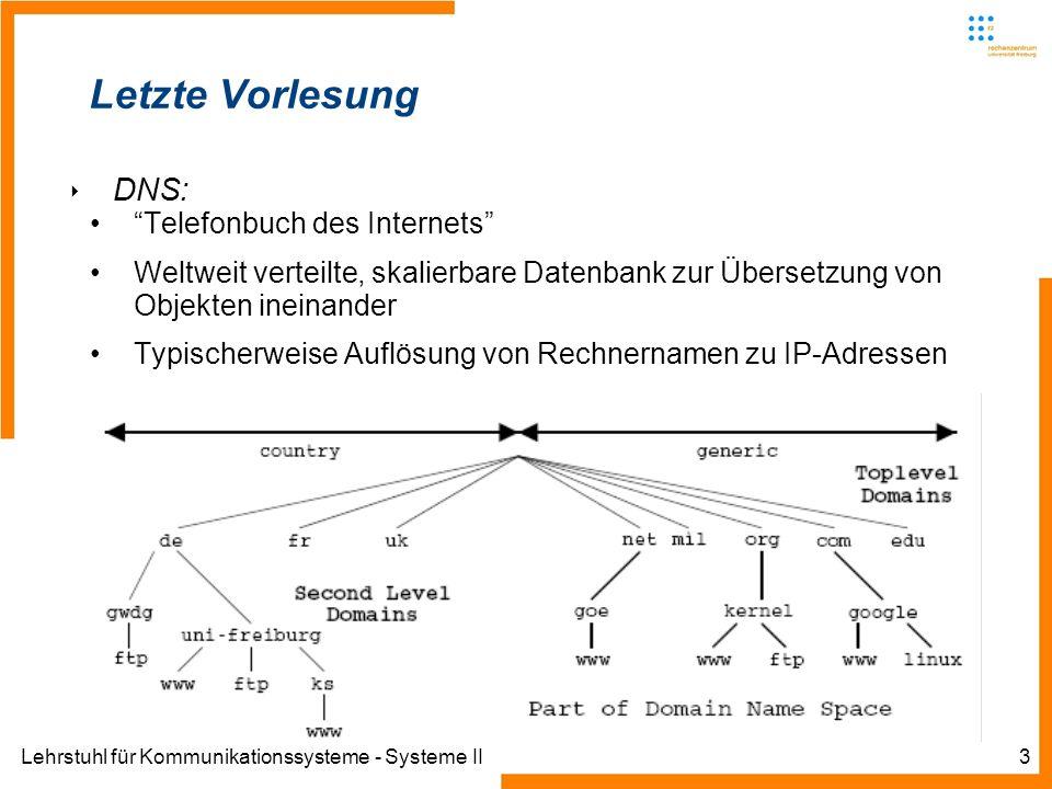 Lehrstuhl für Kommunikationssysteme - Systeme II4 Letzte Vorlesung DNS: UDP-basierter Dienst der TCP/IP-Anwendungsschicht, implementiert in den Basisbibliotheken des Betriebssystems Damit von fast allen Diensten implizit mitgenutzt (ping www.google.de muss erst die IP ermitteln, ehe ICMP Pakete adressiert werden können) www.google.de Weltweit verteilte, skalierbare Datenbank zur Übersetzung von Objekten ineinander Typischerweise Auflösung von Rechnernamen zu IP-Adressen, kann aber auch mehr (verschiedene weitere Resource Records für MX – Email, E.164 – VoIP,..., TXT,...)