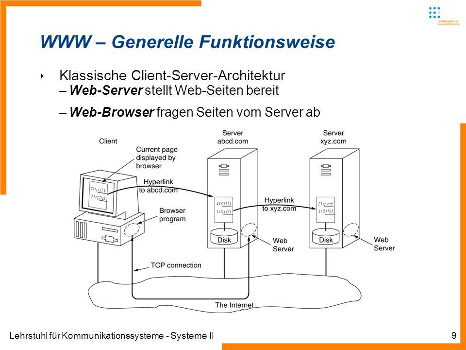 Lehrstuhl für Kommunikationssysteme - Systeme II9 WWW – Generelle Funktionsweise Klassische Client-Server-Architektur –Web-Server stellt Web-Seiten be