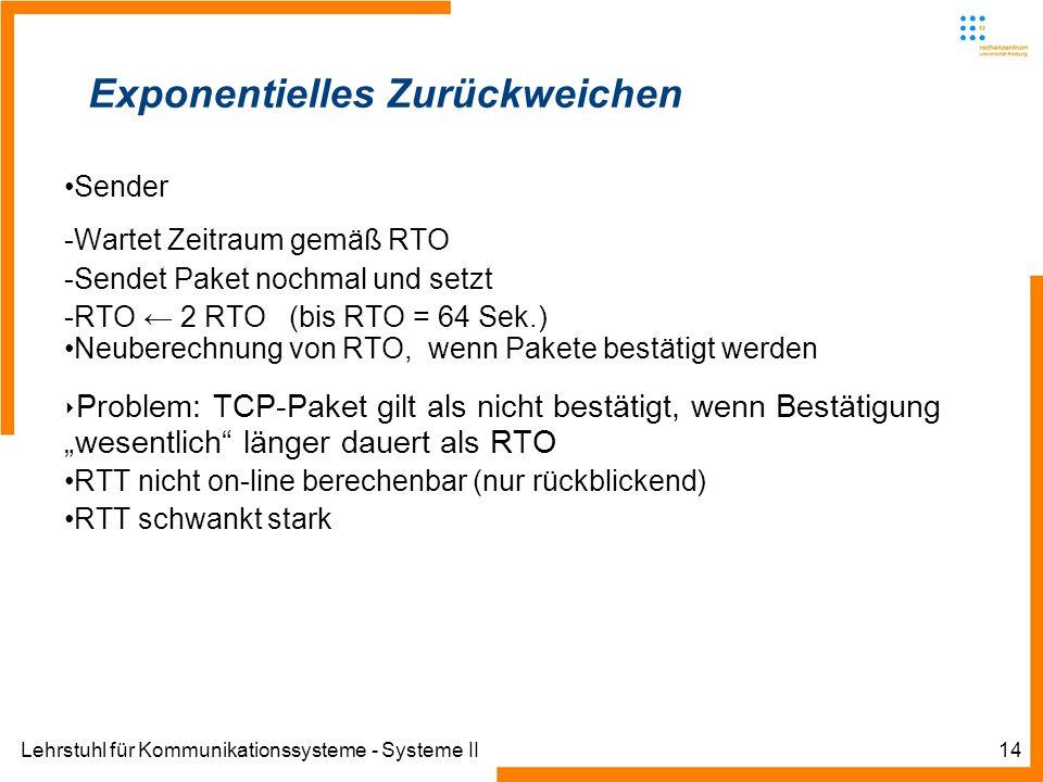 Lehrstuhl für Kommunikationssysteme - Systeme II14 Exponentielles Zurückweichen Sender -Wartet Zeitraum gemäß RTO -Sendet Paket nochmal und setzt -RTO 2 RTO (bis RTO = 64 Sek.) Neuberechnung von RTO, wenn Pakete bestätigt werden Problem: TCP-Paket gilt als nicht bestätigt, wenn Bestätigung wesentlich länger dauert als RTO RTT nicht on-line berechenbar (nur rückblickend) RTT schwankt stark