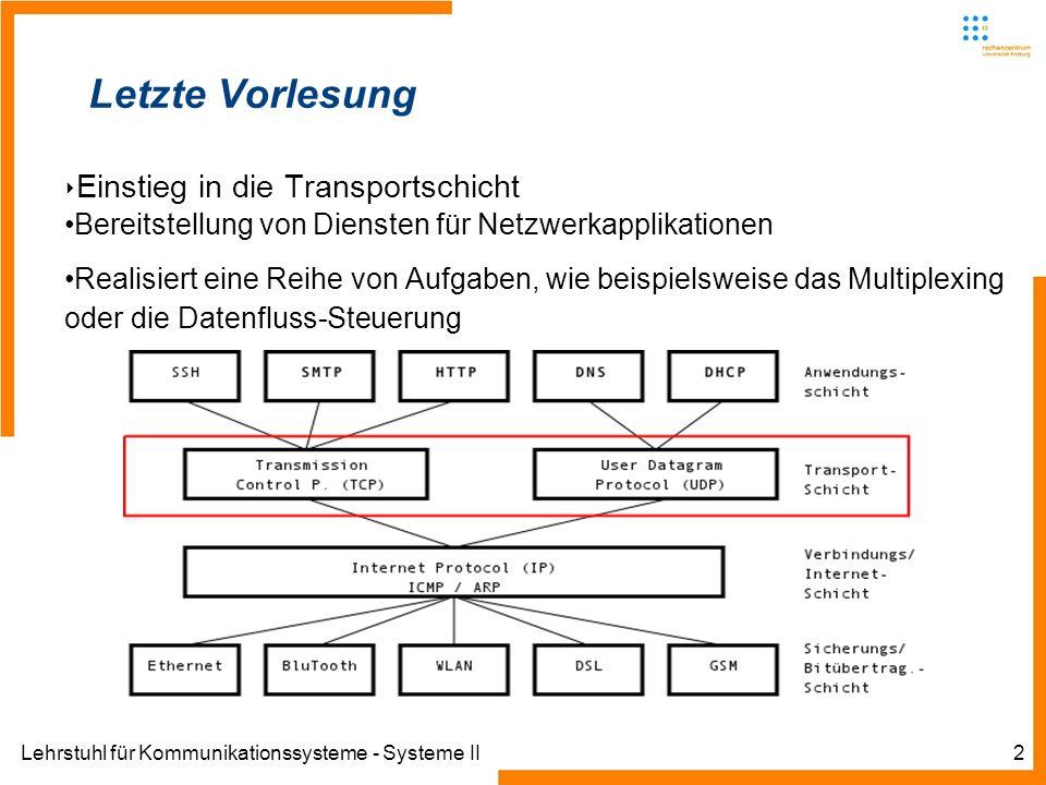 Lehrstuhl für Kommunikationssysteme - Systeme II2 Letzte Vorlesung Einstieg in die Transportschicht Bereitstellung von Diensten für Netzwerkapplikationen Realisiert eine Reihe von Aufgaben, wie beispielsweise das Multiplexing oder die Datenfluss-Steuerung