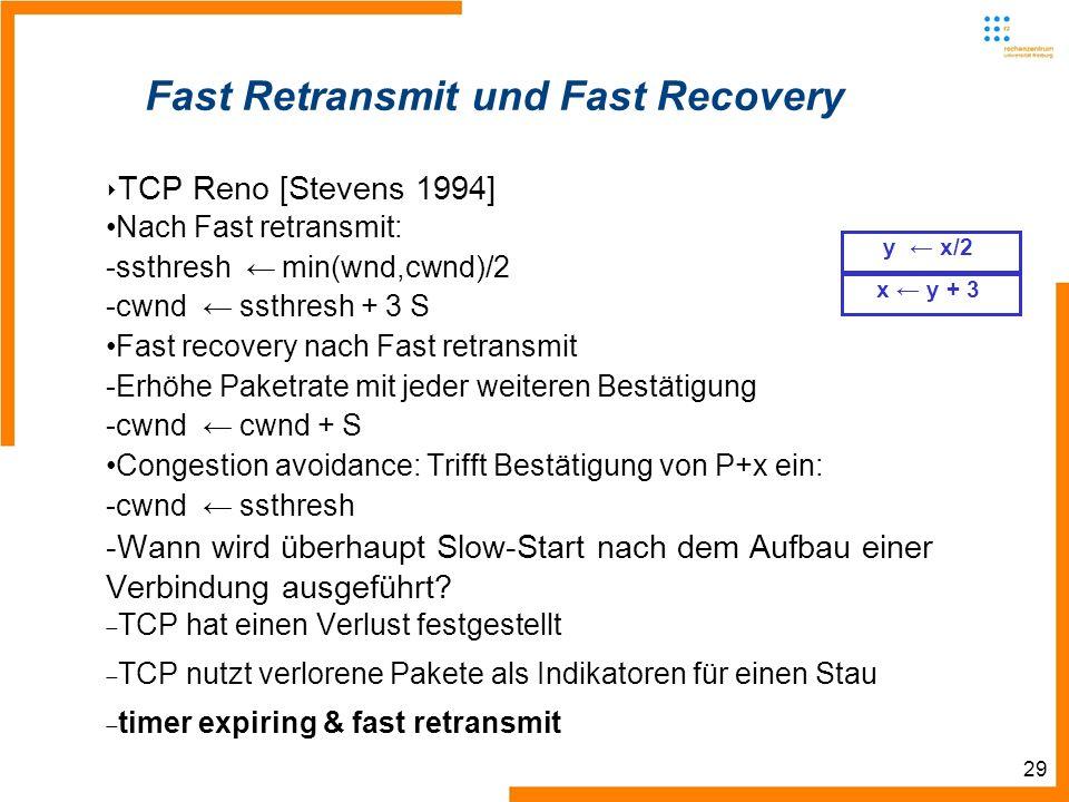 29 x y + 3 y x/2 Fast Retransmit und Fast Recovery TCP Reno [Stevens 1994] Nach Fast retransmit: ssthresh min(wnd,cwnd)/2 cwnd ssthresh + 3 S Fast recovery nach Fast retransmit -Erhöhe Paketrate mit jeder weiteren Bestätigung cwnd cwnd + S Congestion avoidance: Trifft Bestätigung von P+x ein: cwnd ssthresh -Wann wird überhaupt Slow-Start nach dem Aufbau einer Verbindung ausgeführt.