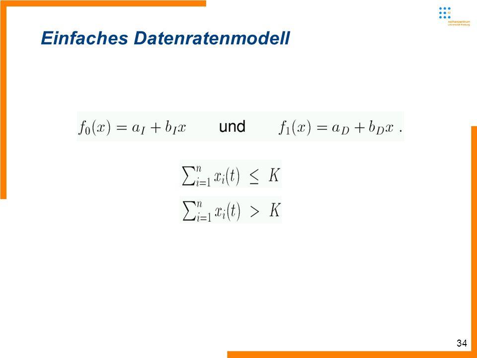 34 Einfaches Datenratenmodell