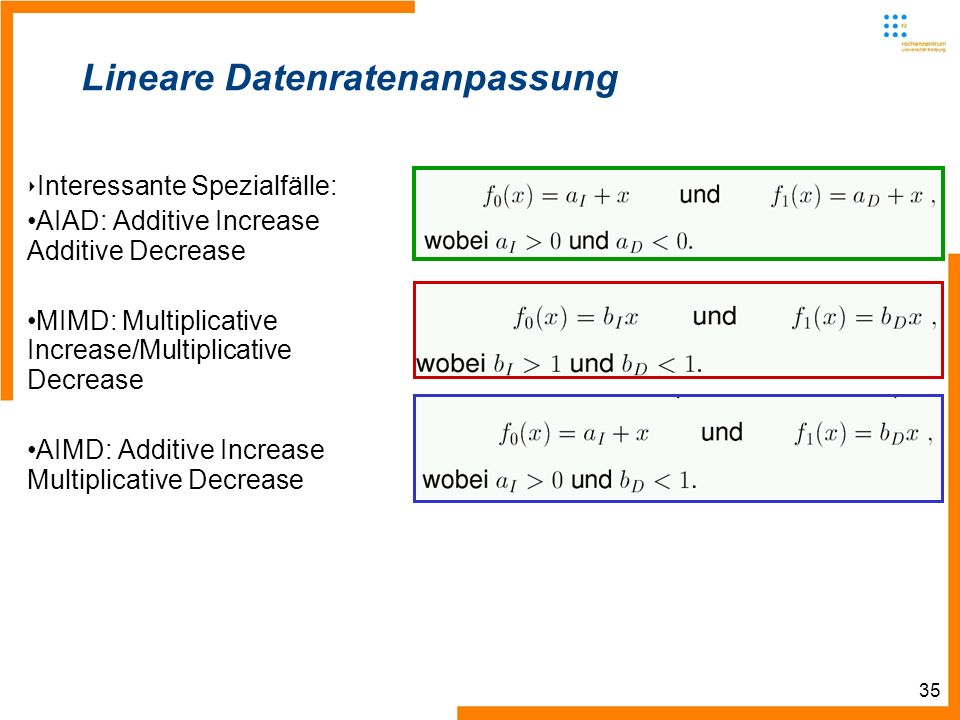 35 Lineare Datenratenanpassung Interessante Spezialfälle: AIAD: Additive Increase Additive Decrease MIMD: Multiplicative Increase/Multiplicative Decrease AIMD: Additive Increase Multiplicative Decrease