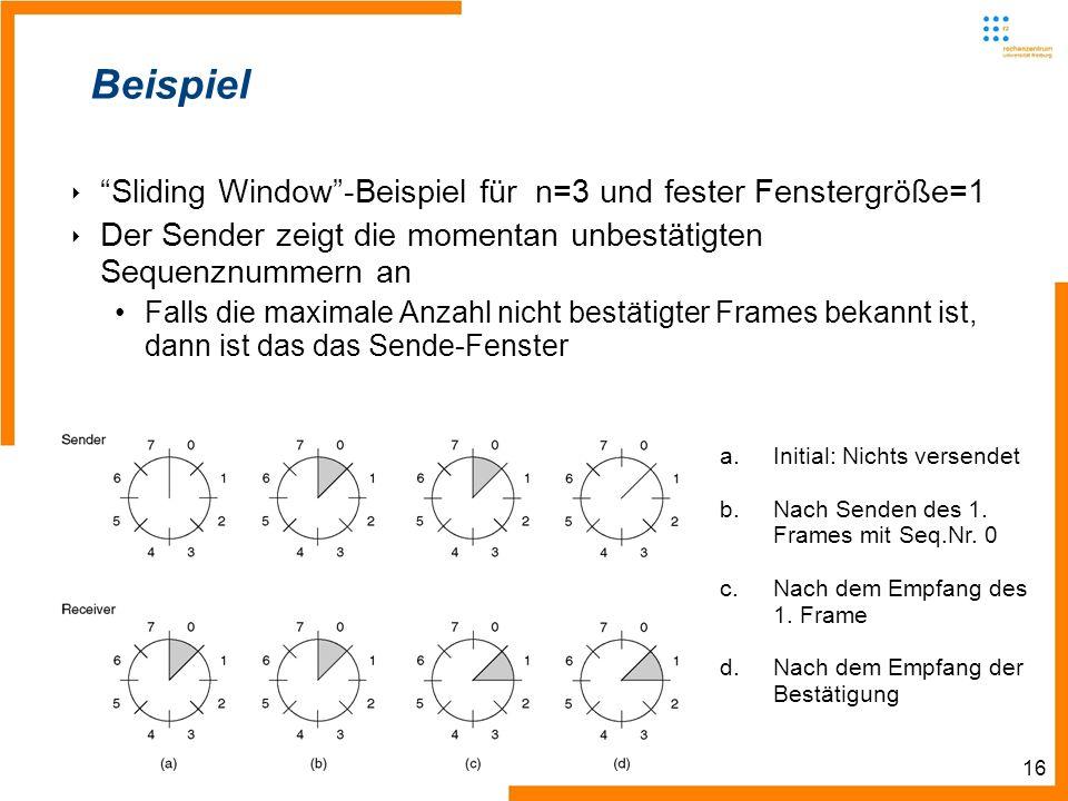 16 Beispiel Sliding Window-Beispiel für n=3 und fester Fenstergröße=1 Der Sender zeigt die momentan unbestätigten Sequenznummern an Falls die maximale Anzahl nicht bestätigter Frames bekannt ist, dann ist das das Sende-Fenster a.Initial: Nichts versendet b.Nach Senden des 1.