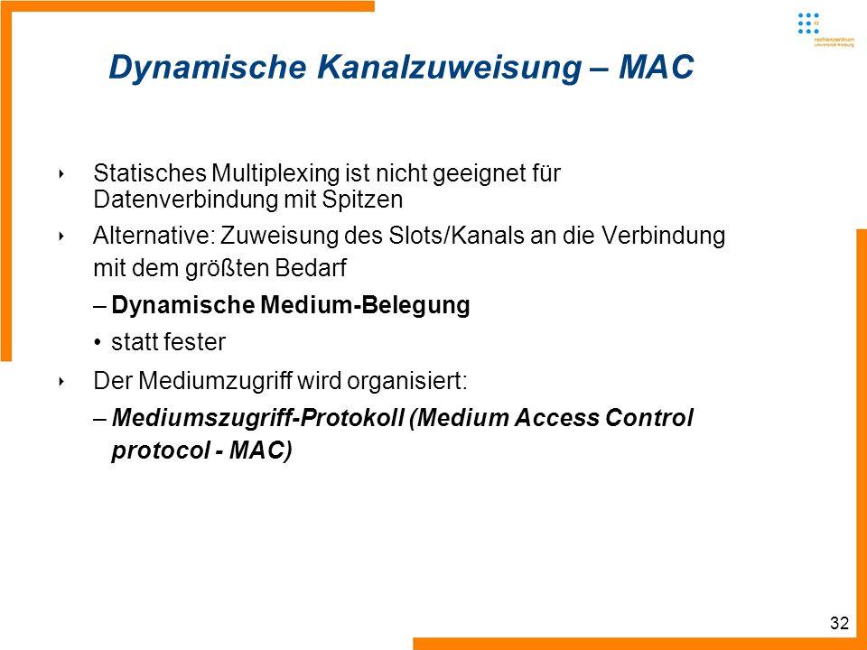 32 Dynamische Kanalzuweisung – MAC Statisches Multiplexing ist nicht geeignet für Datenverbindung mit Spitzen Alternative: Zuweisung des Slots/Kanals an die Verbindung mit dem größten Bedarf –Dynamische Medium-Belegung statt fester Der Mediumzugriff wird organisiert: –Mediumszugriff-Protokoll (Medium Access Control protocol - MAC)