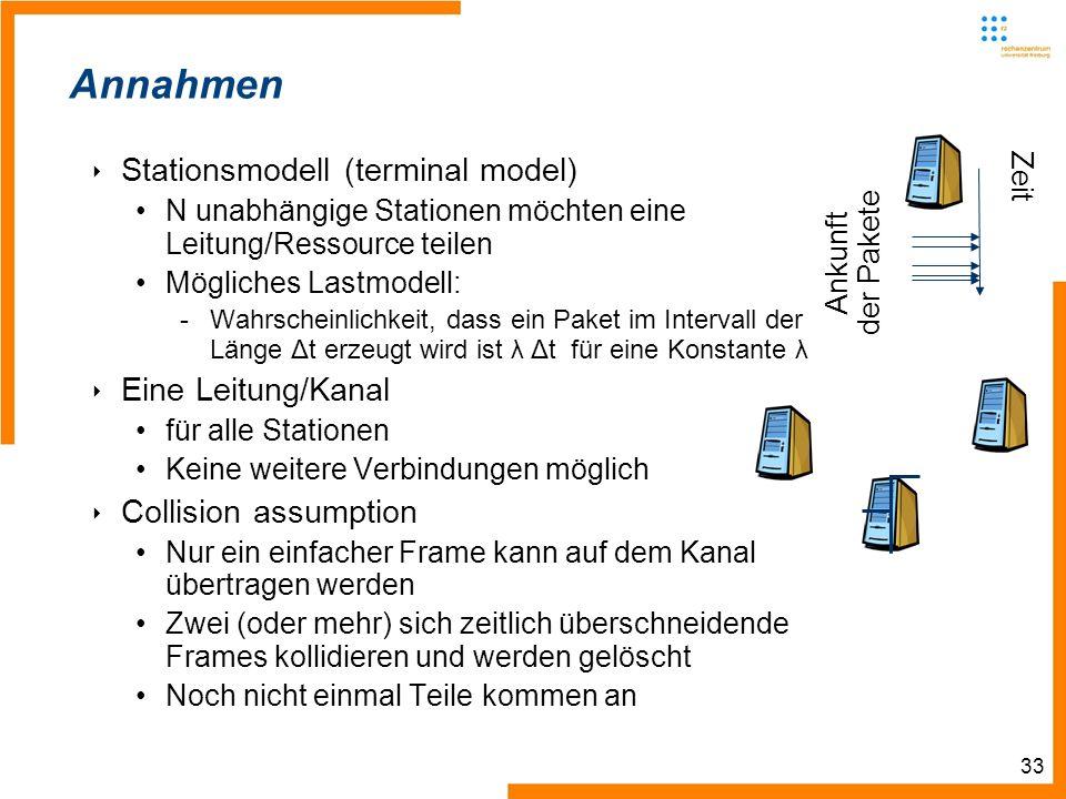 33 Zeit Ankunft der Pakete Annahmen Stationsmodell (terminal model) N unabhängige Stationen möchten eine Leitung/Ressource teilen Mögliches Lastmodell: -Wahrscheinlichkeit, dass ein Paket im Intervall der Länge Δt erzeugt wird ist λ Δt für eine Konstante λ Eine Leitung/Kanal für alle Stationen Keine weitere Verbindungen möglich Collision assumption Nur ein einfacher Frame kann auf dem Kanal übertragen werden Zwei (oder mehr) sich zeitlich überschneidende Frames kollidieren und werden gelöscht Noch nicht einmal Teile kommen an