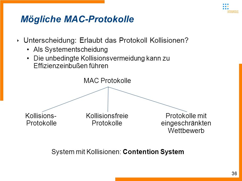 36 Mögliche MAC-Protokolle Unterscheidung: Erlaubt das Protokoll Kollisionen.
