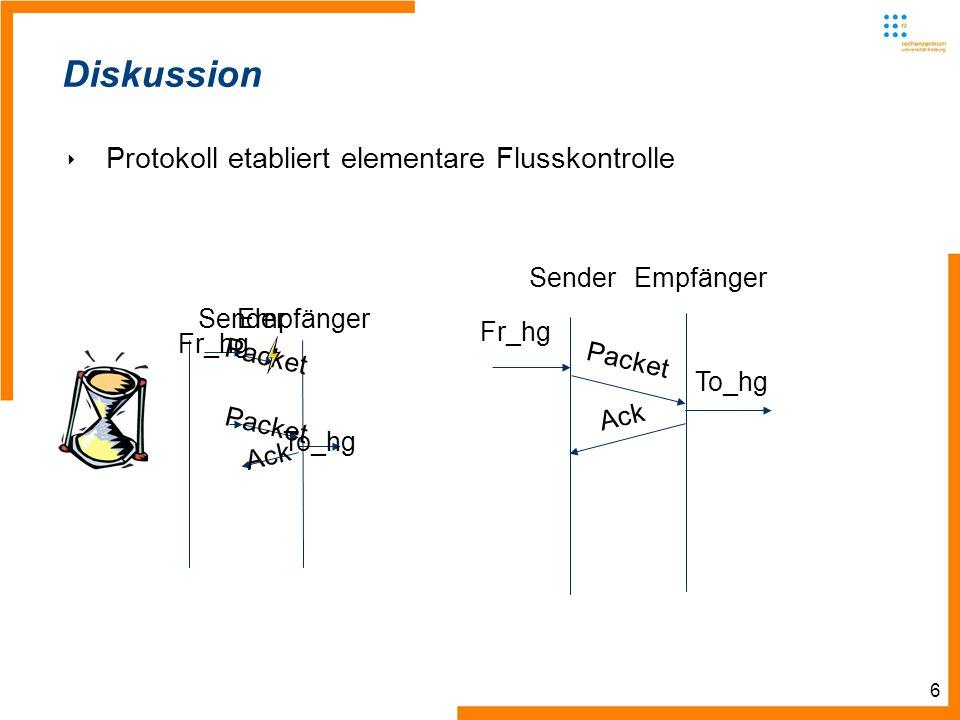 6 Diskussion Protokoll etabliert elementare Flusskontrolle Sender Empfänger Fr_hg Packet Ack To_hg SenderEmpfänger Fr_hg Packet Ack To_hg Packet