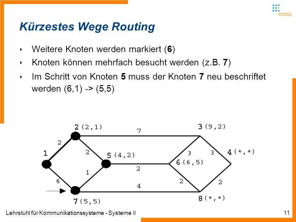 Lehrstuhl für Kommunikationssysteme - Systeme II11 Kürzestes Wege Routing Weitere Knoten werden markiert (6) Knoten können mehrfach besucht werden (z.B.