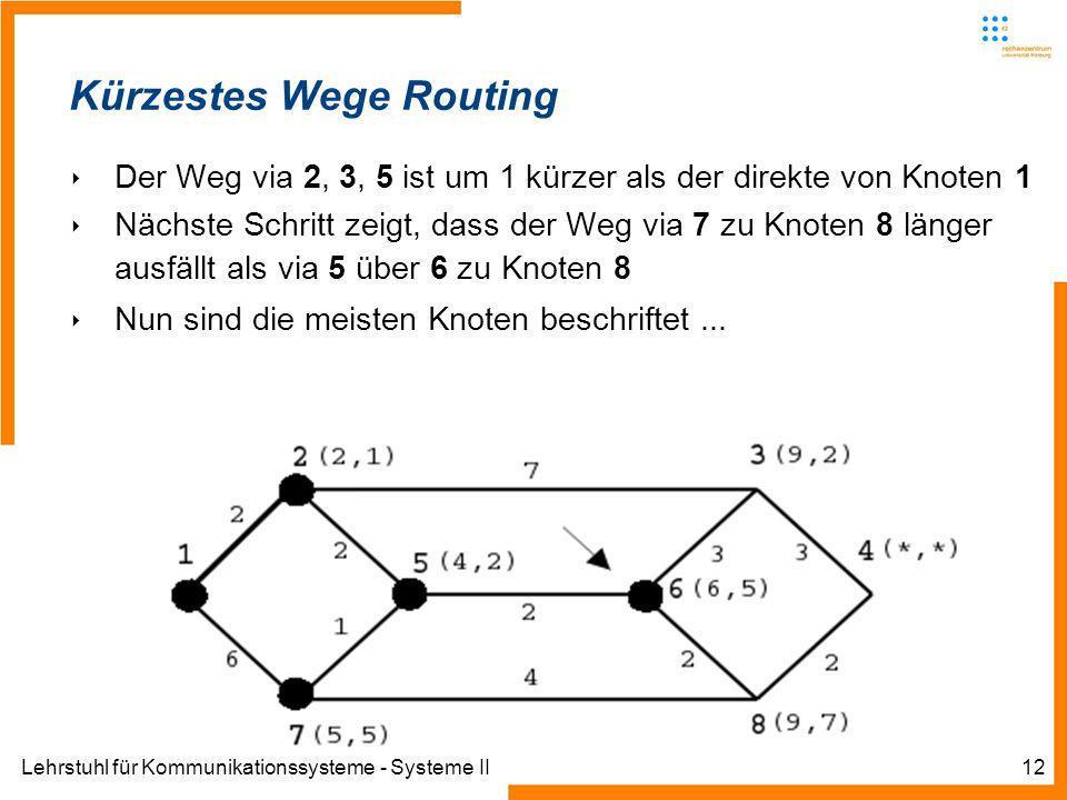 Lehrstuhl für Kommunikationssysteme - Systeme II12 Kürzestes Wege Routing Der Weg via 2, 3, 5 ist um 1 kürzer als der direkte von Knoten 1 Nächste Schritt zeigt, dass der Weg via 7 zu Knoten 8 länger ausfällt als via 5 über 6 zu Knoten 8 Nun sind die meisten Knoten beschriftet...