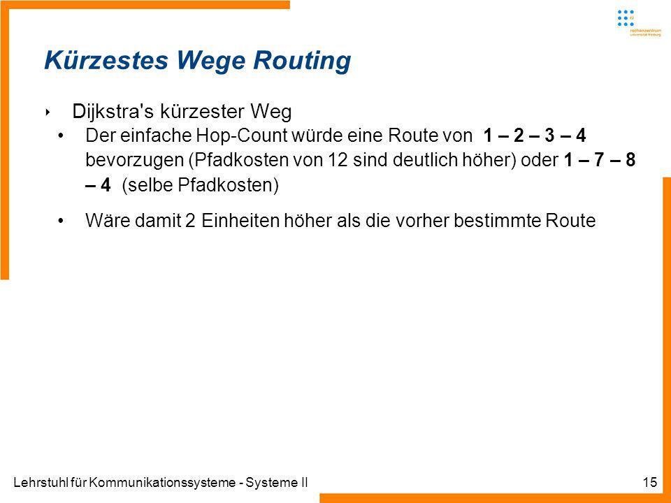 Lehrstuhl für Kommunikationssysteme - Systeme II15 Kürzestes Wege Routing Dijkstra s kürzester Weg Der einfache Hop-Count würde eine Route von 1 – 2 – 3 – 4 bevorzugen (Pfadkosten von 12 sind deutlich höher) oder 1 – 7 – 8 – 4 (selbe Pfadkosten) Wäre damit 2 Einheiten höher als die vorher bestimmte Route