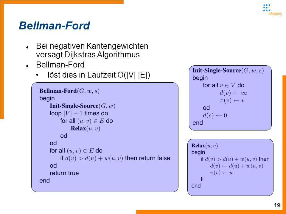 19 Bellman-Ford Bei negativen Kantengewichten versagt Dijkstras Algorithmus Bellman-Ford löst dies in Laufzeit O(|V| |E|)
