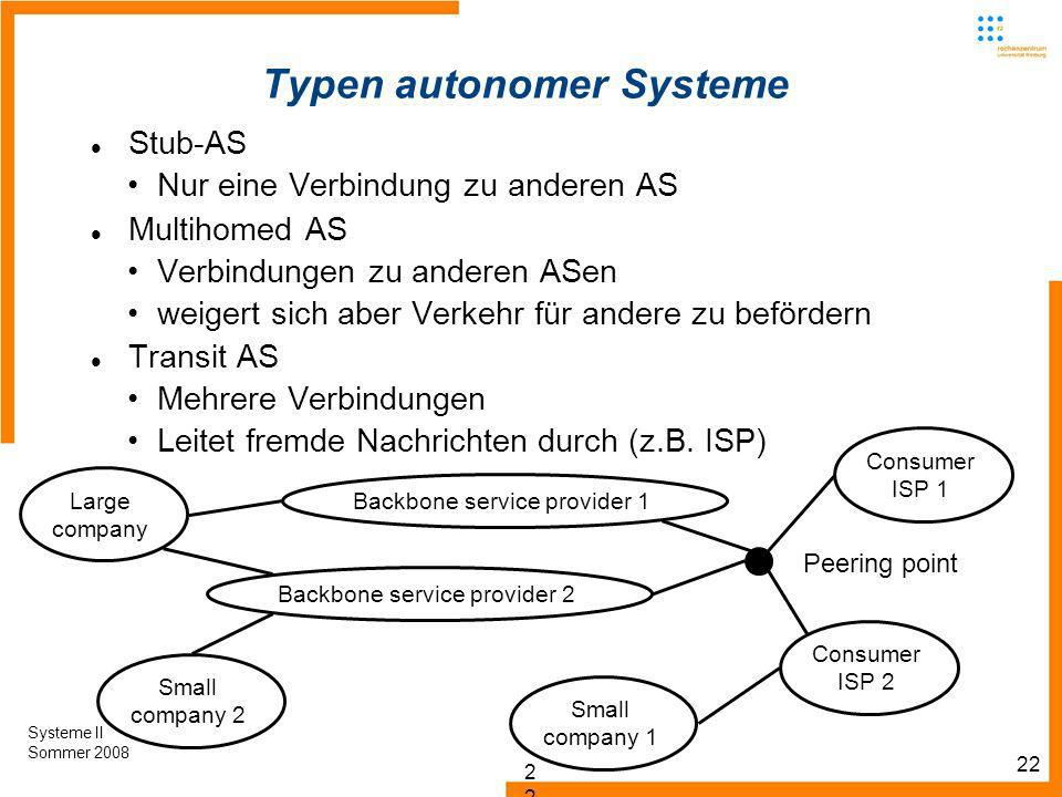 22 Systeme II Sommer 2008 Typen autonomer Systeme Stub-AS Nur eine Verbindung zu anderen AS Multihomed AS Verbindungen zu anderen ASen weigert sich aber Verkehr für andere zu befördern Transit AS Mehrere Verbindungen Leitet fremde Nachrichten durch (z.B.