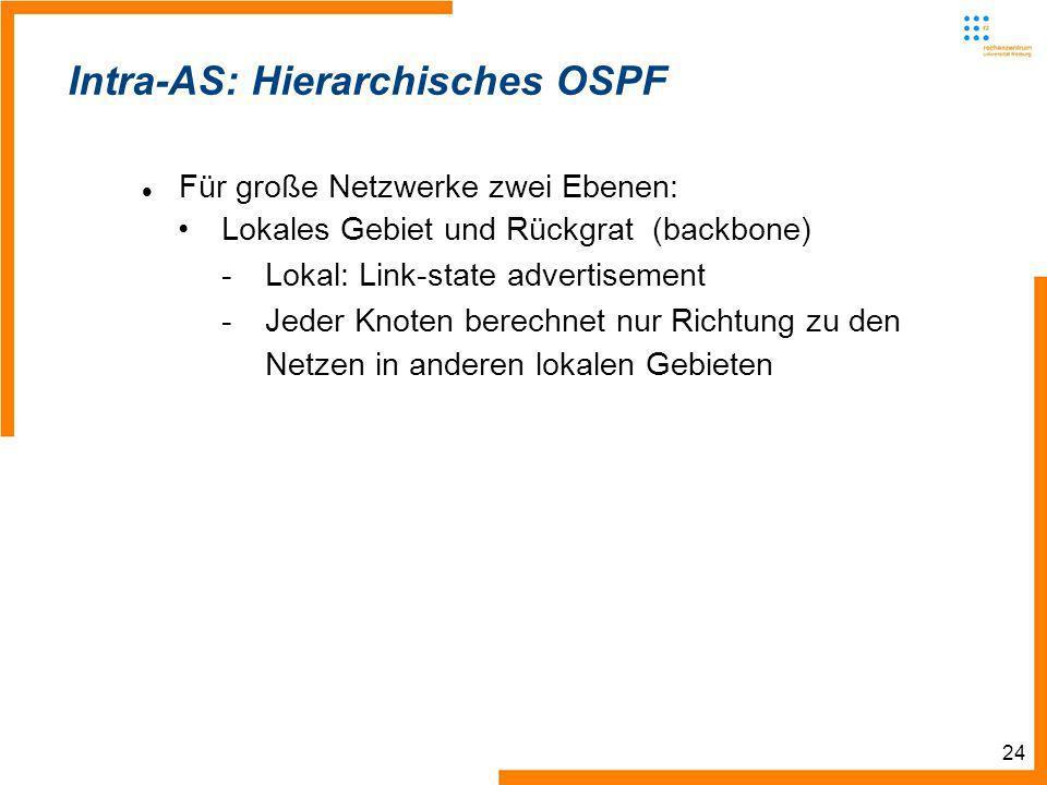 24 Intra-AS: Hierarchisches OSPF Für große Netzwerke zwei Ebenen: Lokales Gebiet und Rückgrat (backbone) -Lokal: Link-state advertisement -Jeder Knoten berechnet nur Richtung zu den Netzen in anderen lokalen Gebieten